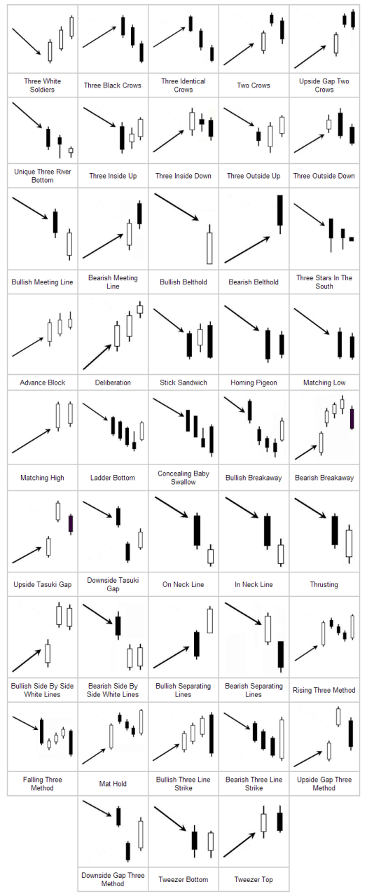43_advanced_candlestick_patterns
