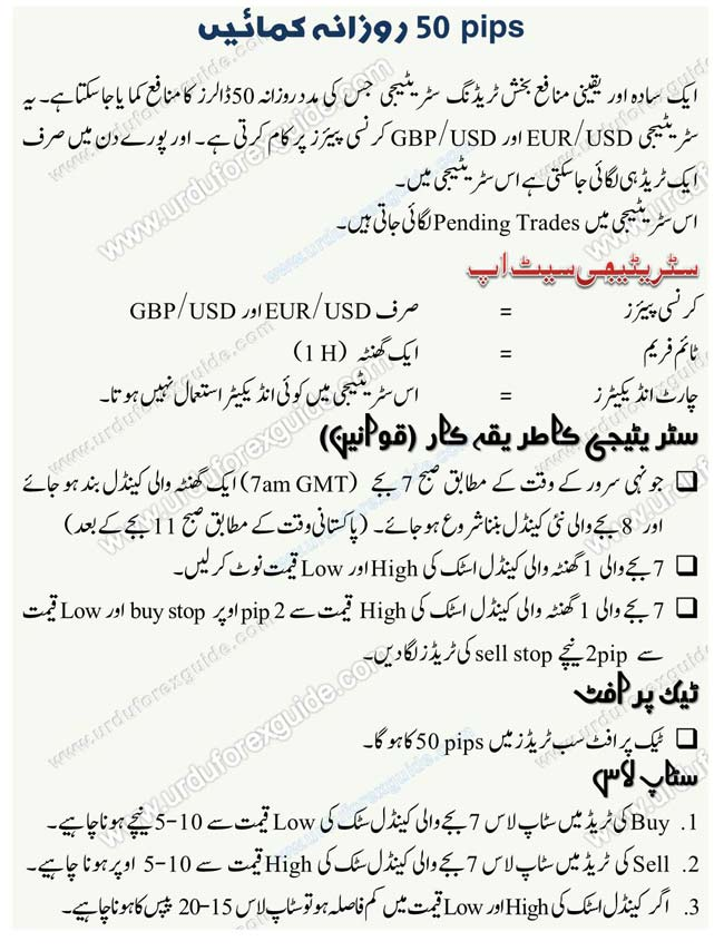 Learn in Urdu Best Forex Trading, daily One trader with 50$ profit and weekly 5 trades with 250$ profit
