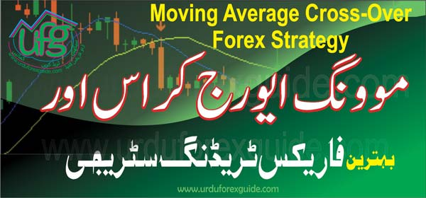 Learn Moving Average Crossover Trading Strategy in Urdu موونگ ایورج کراس اوور ٹریڈنگ سٹریٹیجی