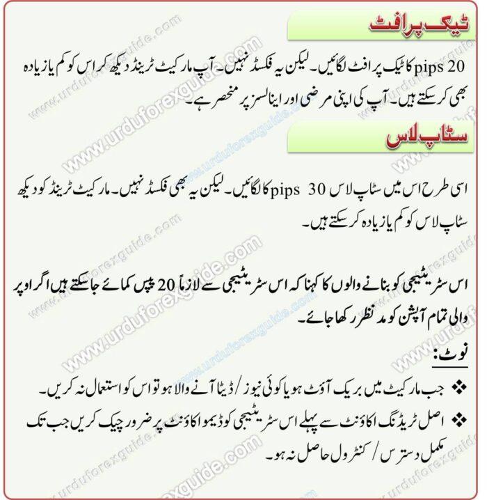 Urdu tutorial RSI crossover strategy 3