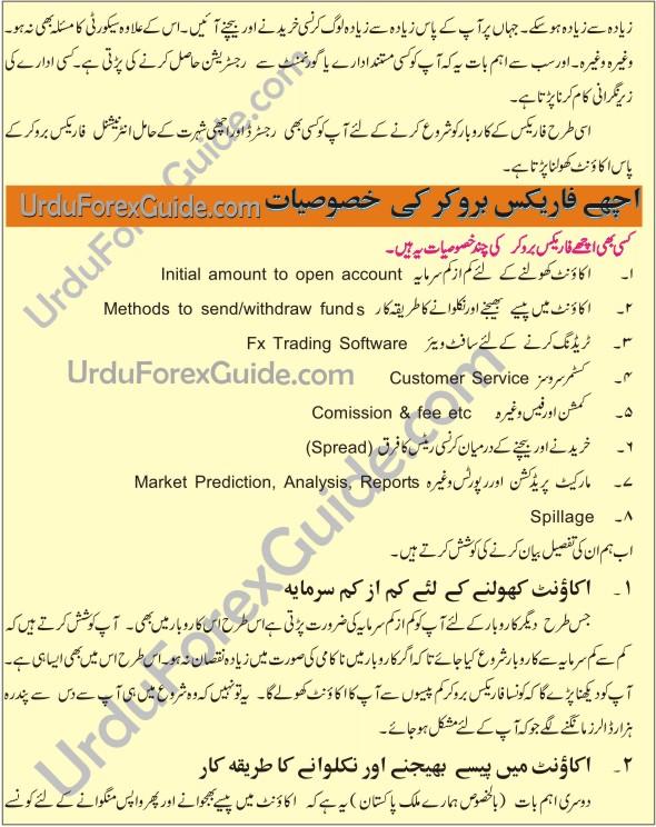 Forex Training Urdu