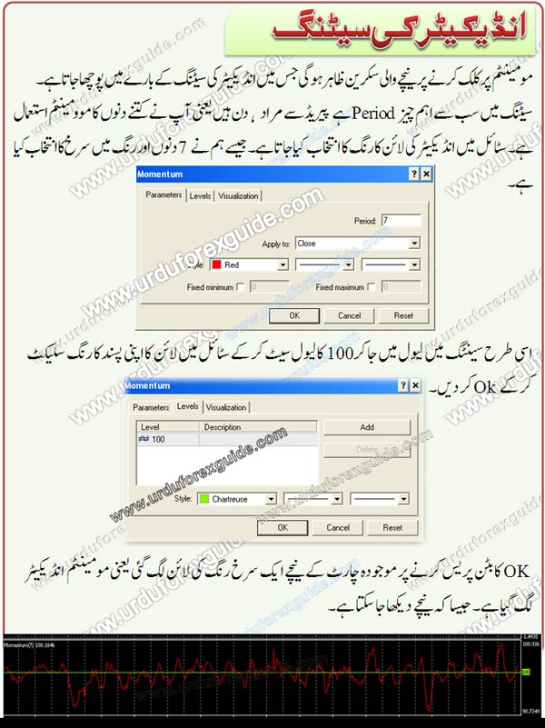 Urdu tutorial to add Momentum Indicator in metatrader charts