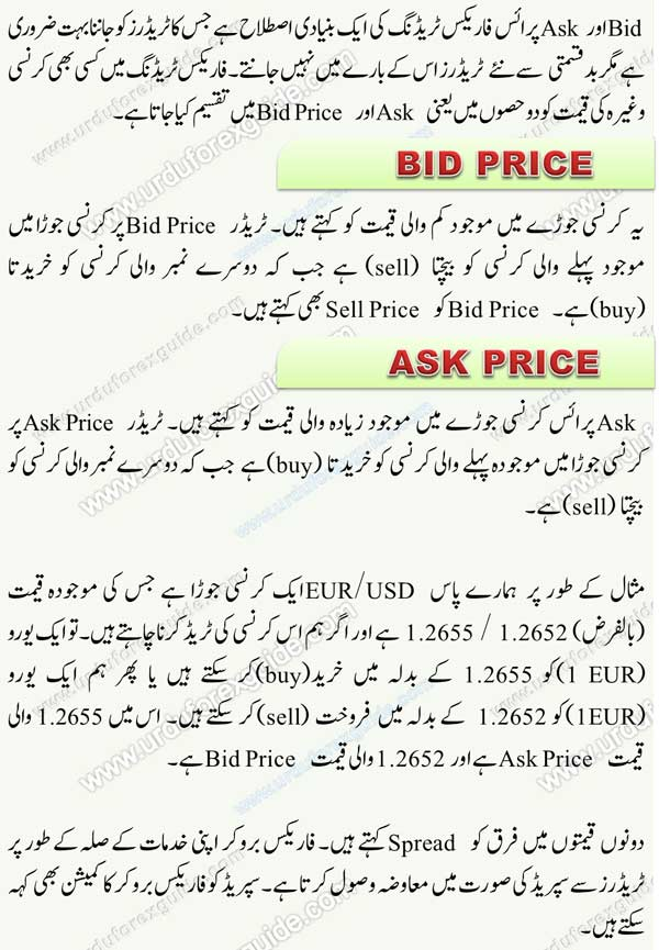 Learn Bid & Ask Price Metatrader 4 Forex Trading in Urdu