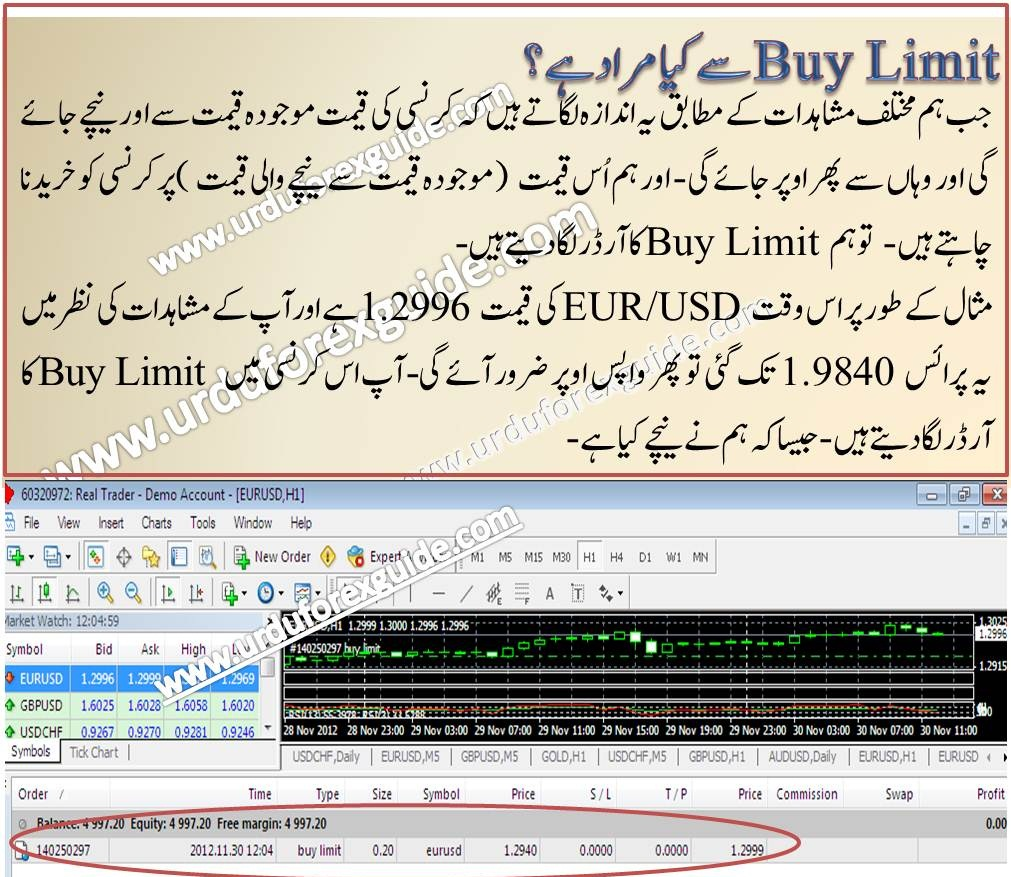 buy limit order in metatrader