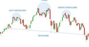 head-and-shoulders-pattern_body_urdu