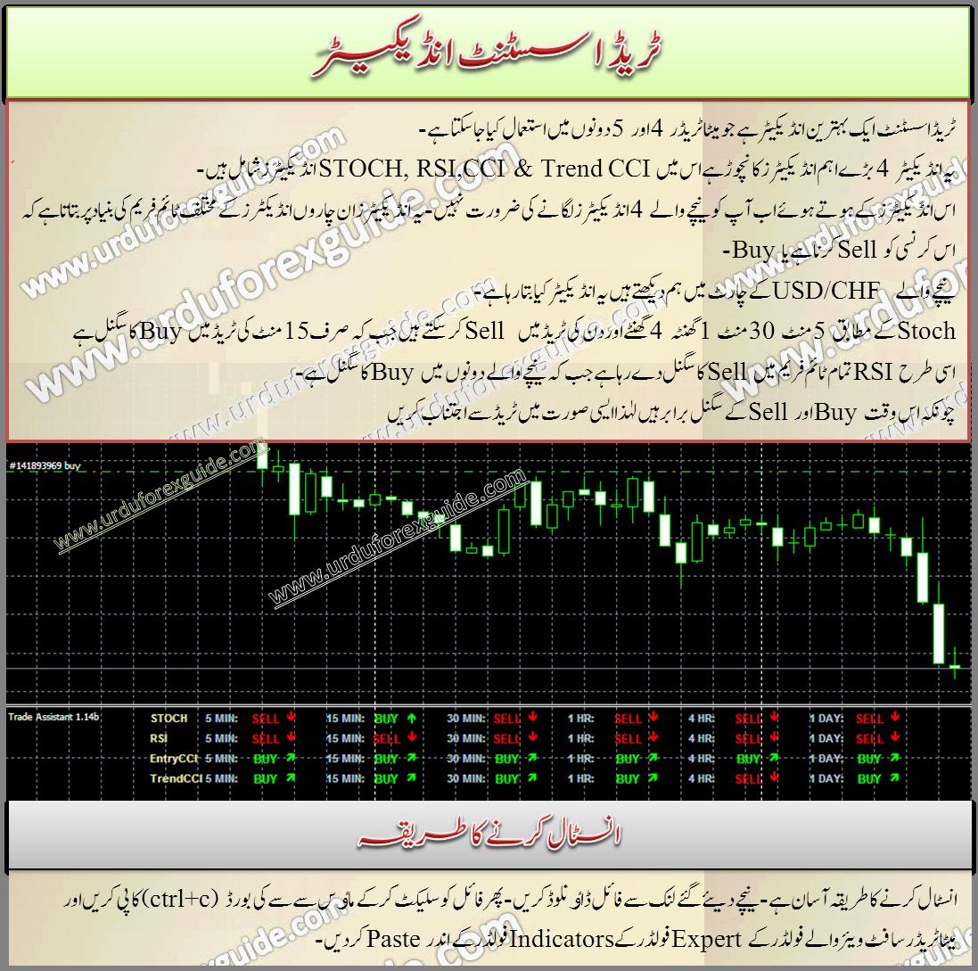 trade_assistant_forex_indicator_urdu